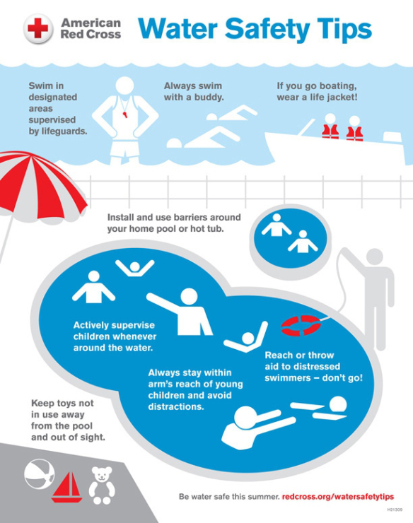 water safety for foster care parents